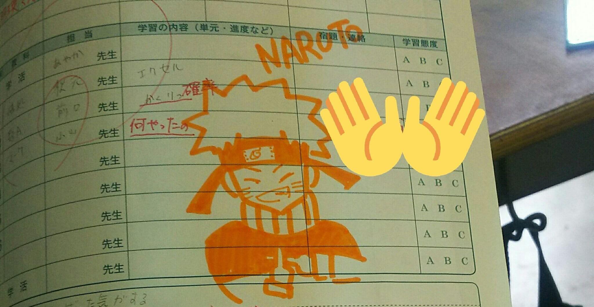 Naruto relatório
